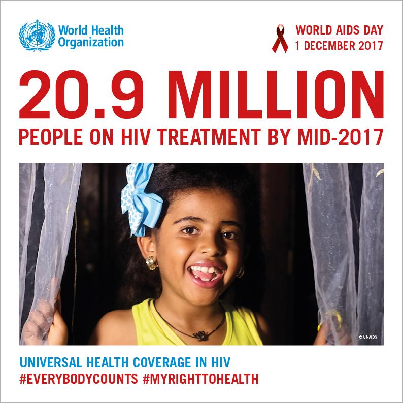 World AIDS Day - Buy Medicine Online, Online Pharmacy Noida, Online Medicines, Buy Medicine Online Noida, Nearby Pharmacy, Purchase Medicine Online, GoMedii