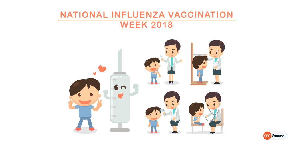 National Influenza Vaccination Week 2018: Keep Away From Seasonal Flu, Medicines, Online Medicines, Order Medicine Online, Online Pharmacy, Buy Medicine, Purchase Medicine, Medicine Home Delivery, Pharmacy Near Me, Medical Store Near me, Fast Delivery of Medicine, Discount On Medicines, Book Appointment With Doctor, Online Doctor, Doctor Consultation Online, Second Opinion With Doctor