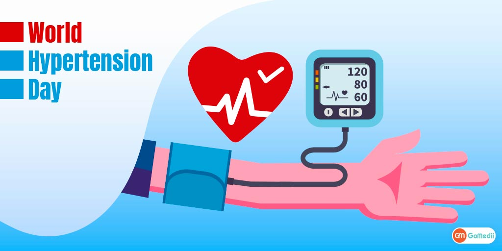 World Hypertension Day 2020 Importance & Theme