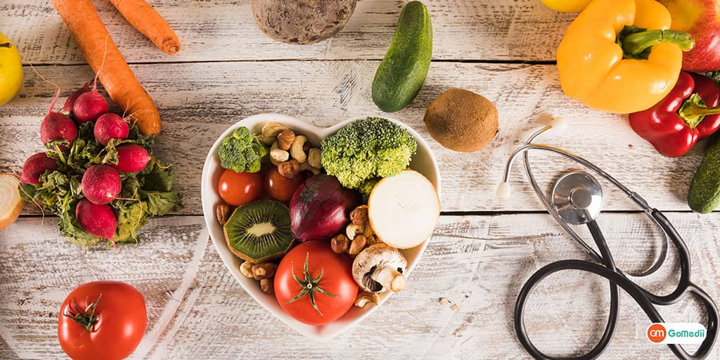 Chronic Disease & Nutrition Are Closely Related