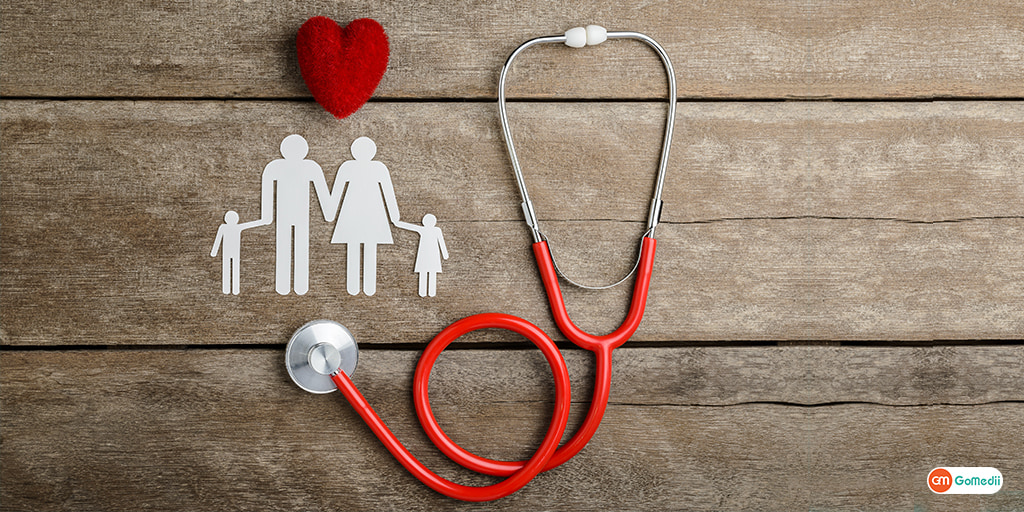 Lifestyle Changes That Will Reduce The Risk Of Heart Disease