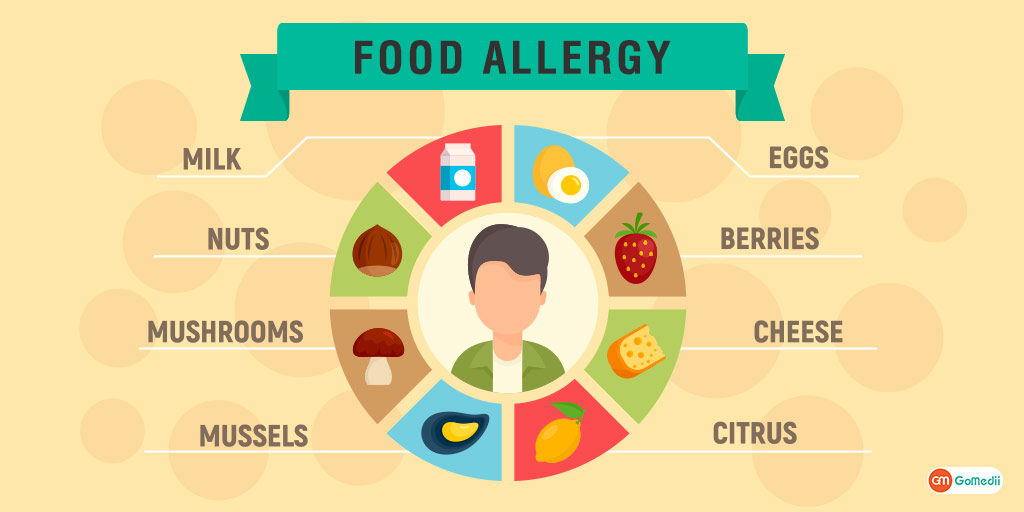 List of Common Food Allergies: Are You Allergic To Any?