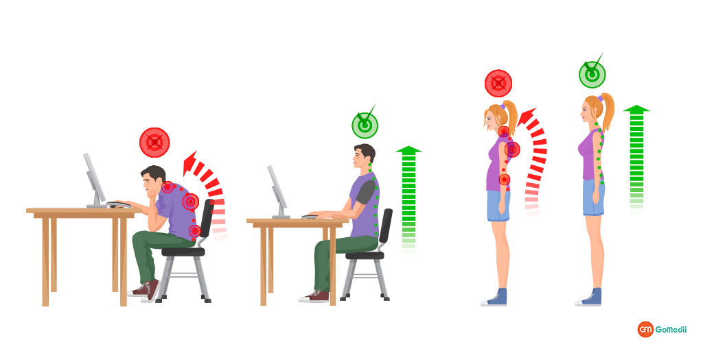 Importance of correct postures for a better spine
