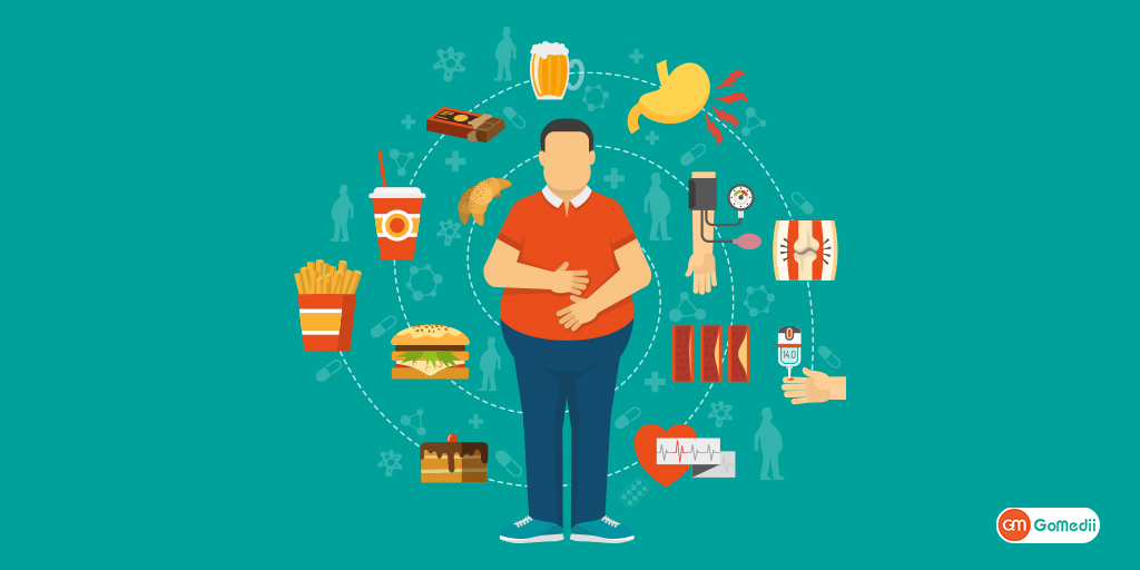 Metabolic Syndrome A Condition That Can Lead Many Diseases