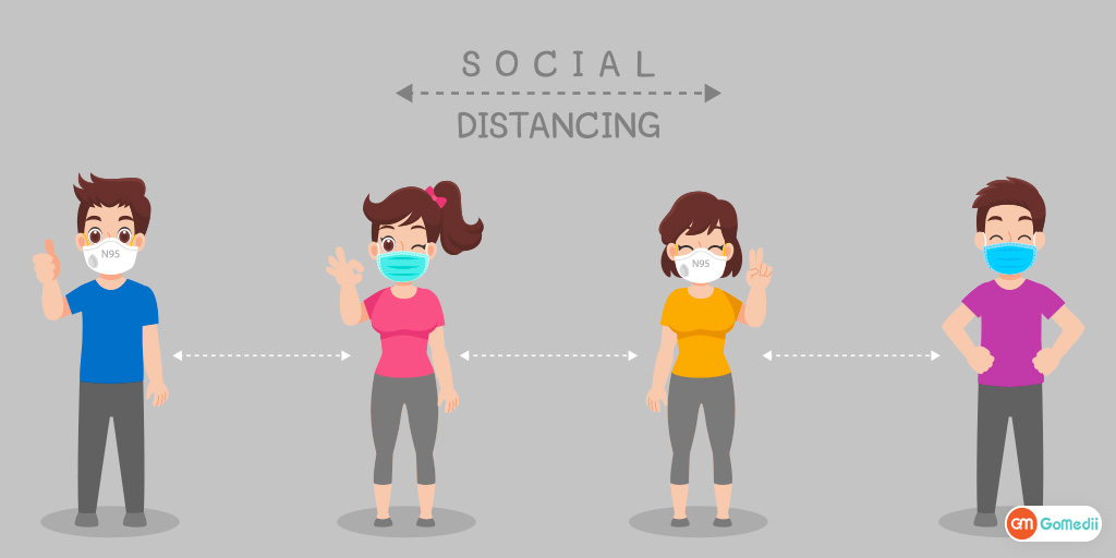 What is Social Distancing Read Here