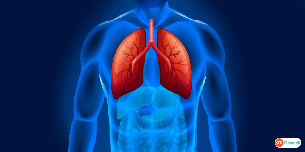 A Prolonged Cough It Can Be Symptom of Lung Cancer